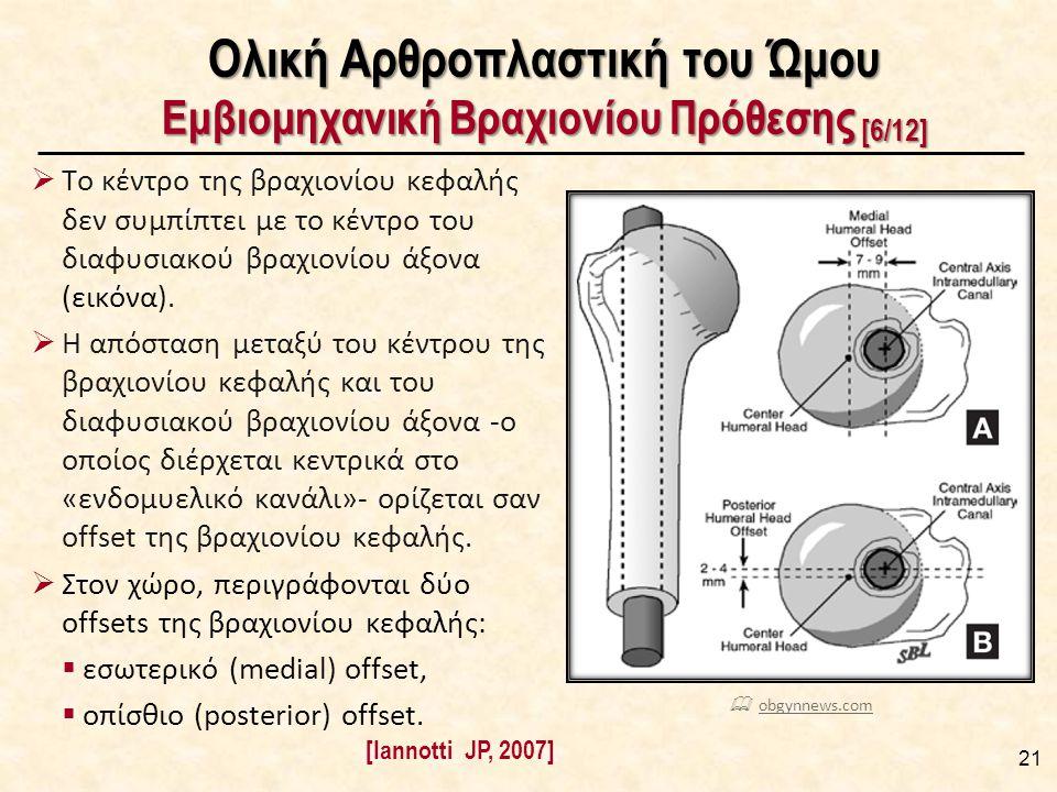 Ολική Αρθροπλαστική του Ώμου Εμβιομηχανική Βραχιονίου Πρόθεσης [7/12]